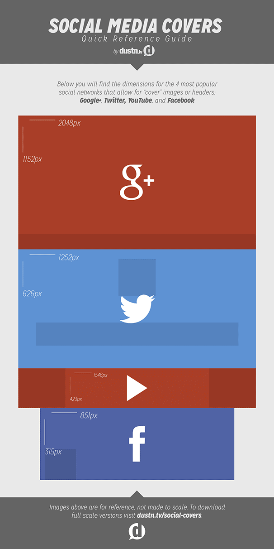 social-media-cover-dimensioni
