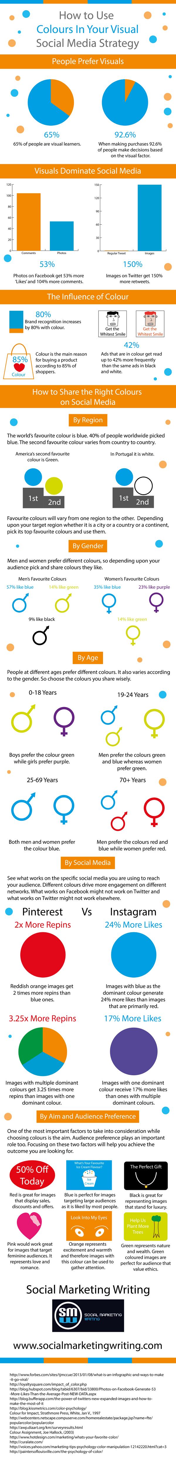 colore social